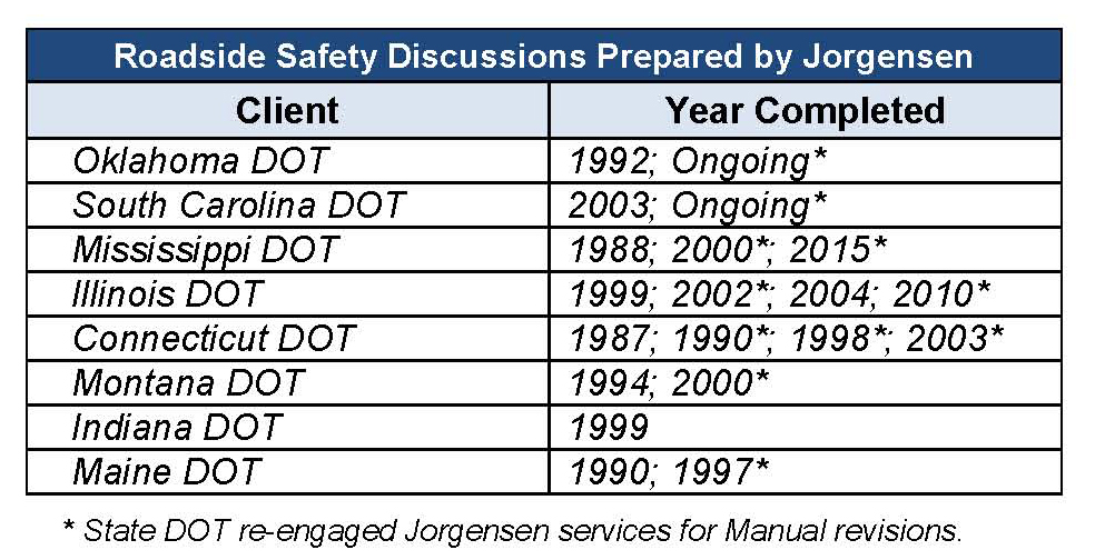Roadside safety discussions prepared by Jorgensen